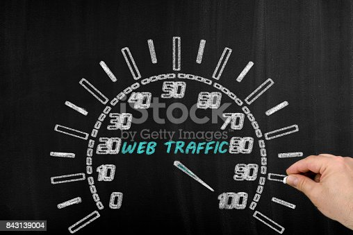 istock Website Traffic 843139004