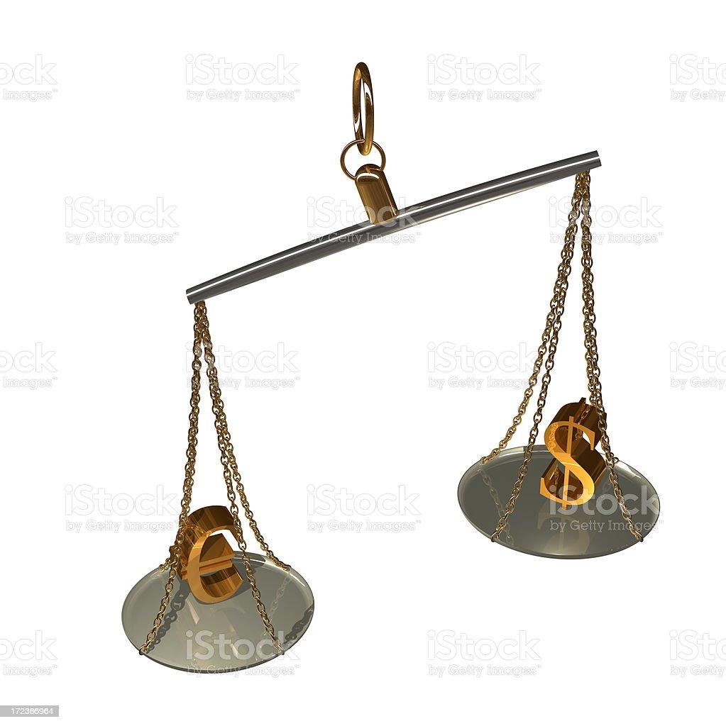 Weighing Euros Against Dollars royalty-free stock photo