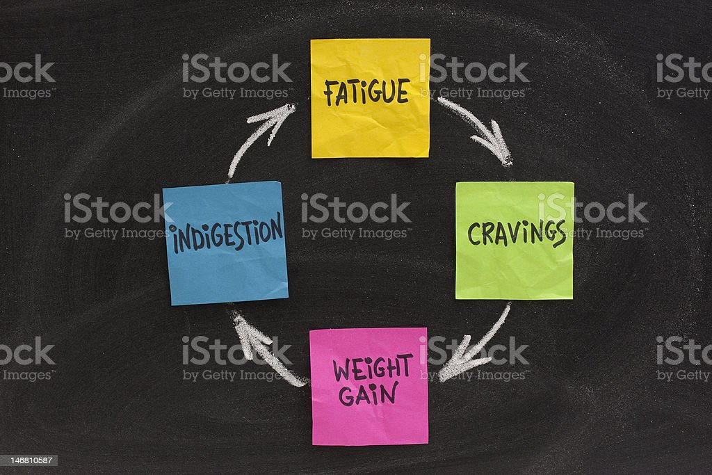weight gain cycle royalty-free stock photo