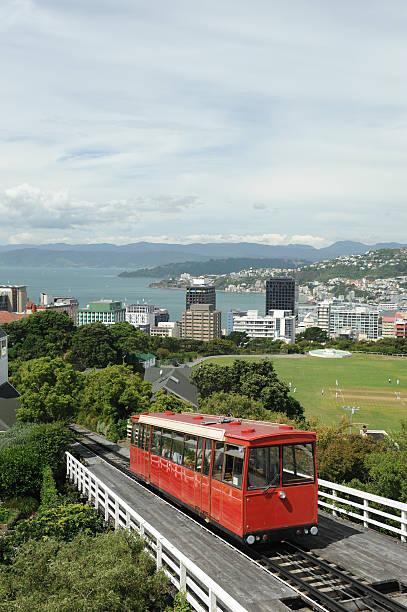 Wellington – Foto