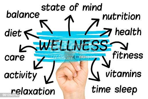 wellness tag cloud isolated