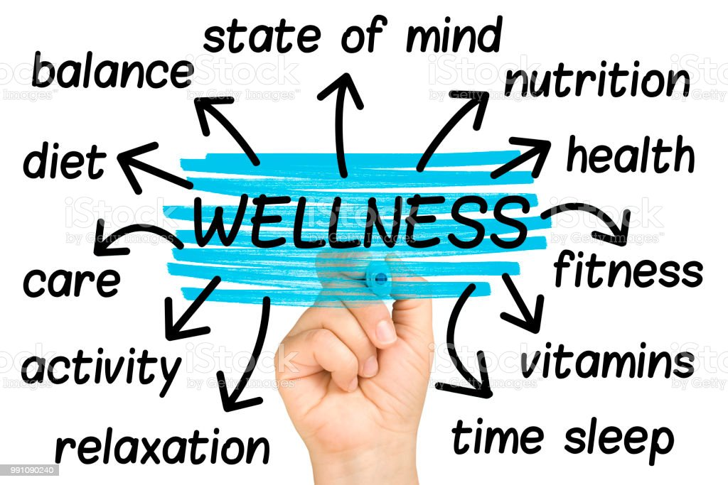 wellness tag cloud isolated stock photo