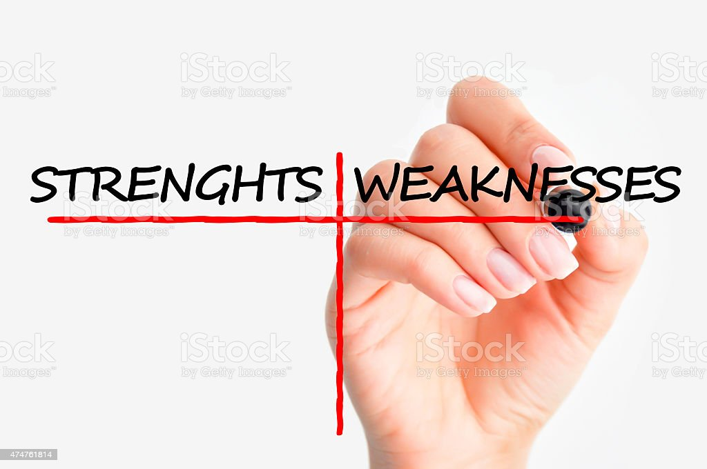 What are your strengths and weaknesses interview question stock photo