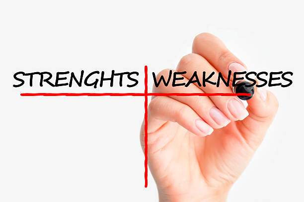 what are your strengths and weaknesses interview question - decrepitude stock pictures, royalty-free photos & images