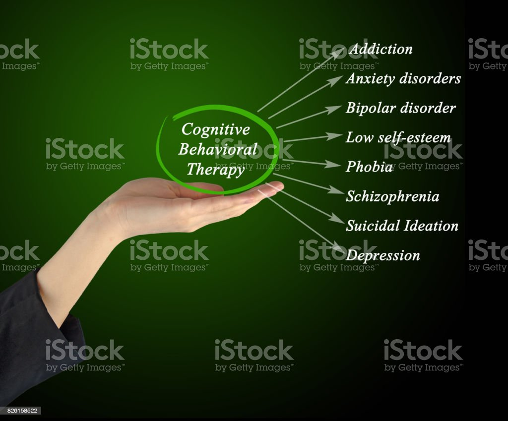 What Cognitive Behavioral Therapy Can Treat stock photo