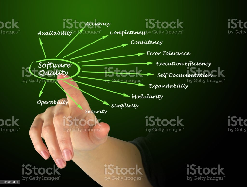 What Contributes to Software Quality Factors stock photo