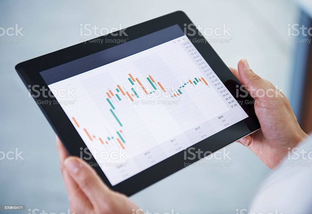 What is our stock doing today? stock photo