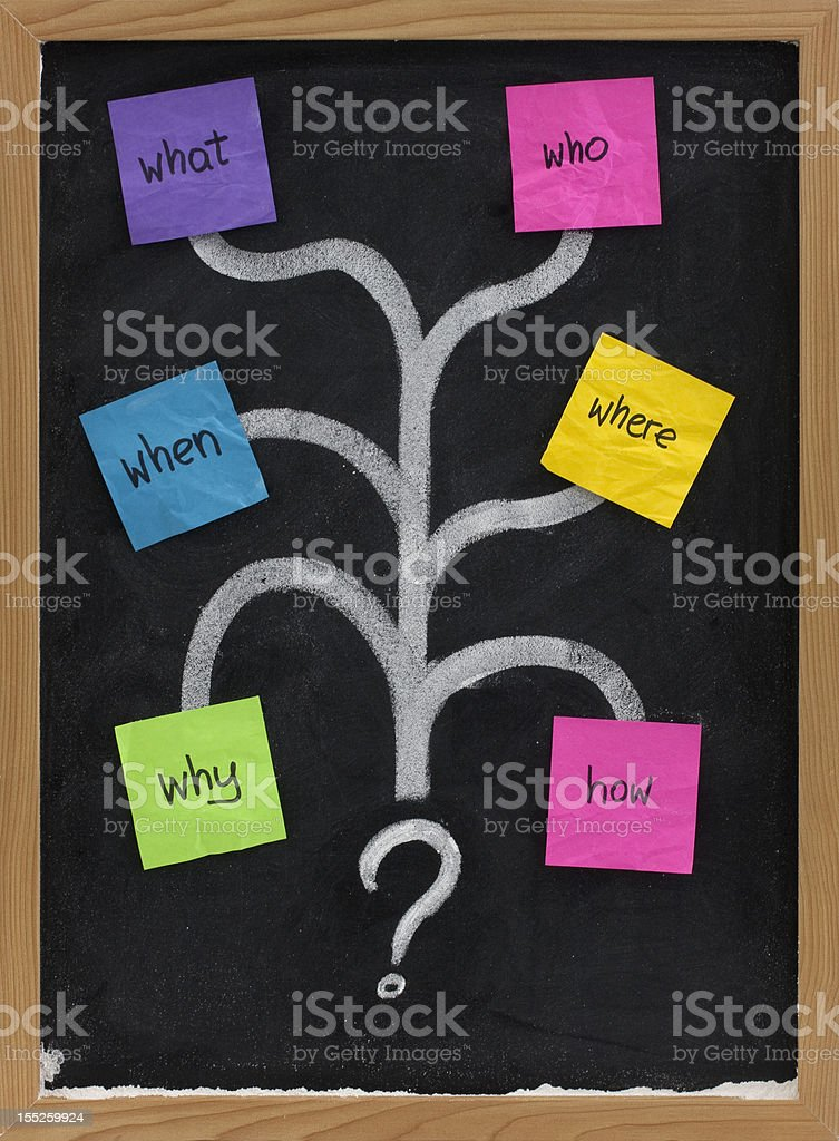 what, who, when, where, why, how questions stock photo