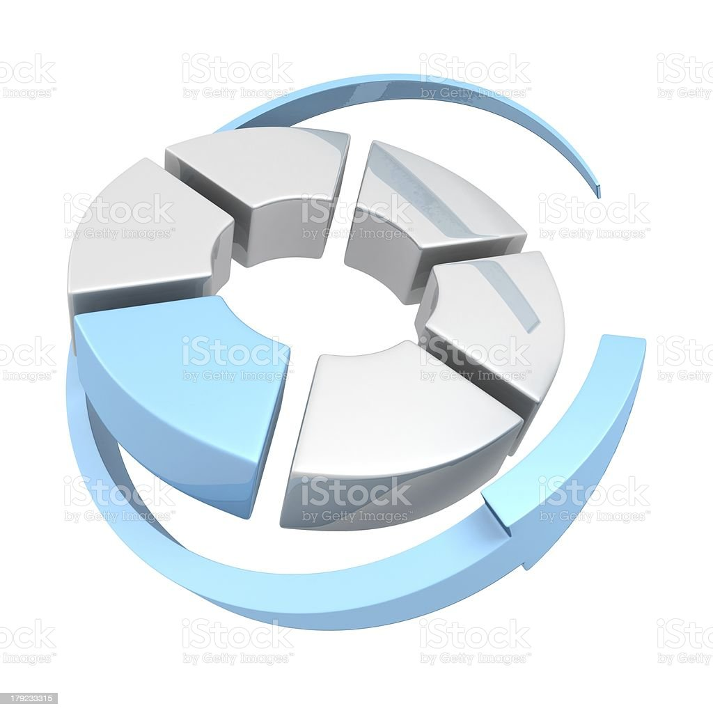 Wheel diagram or pie chart icon with cycled arrow around stock wheel diagram or pie chart icon with cycled arrow around royalty free stock photo ccuart Images
