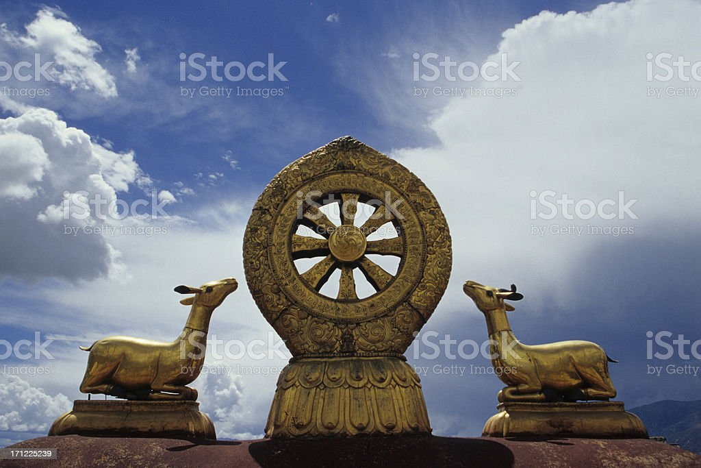 wheel of life near Lhasa stock photo