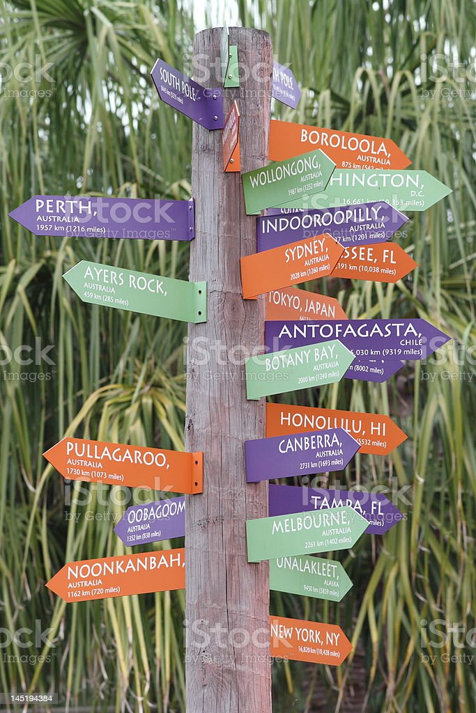 where in the world? directional sign of various cities Antofagasta Region Stock Photo