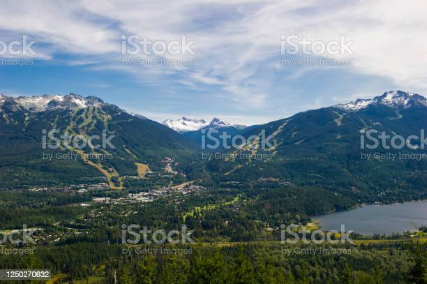 Photo of Whistler Blackcomb in summer