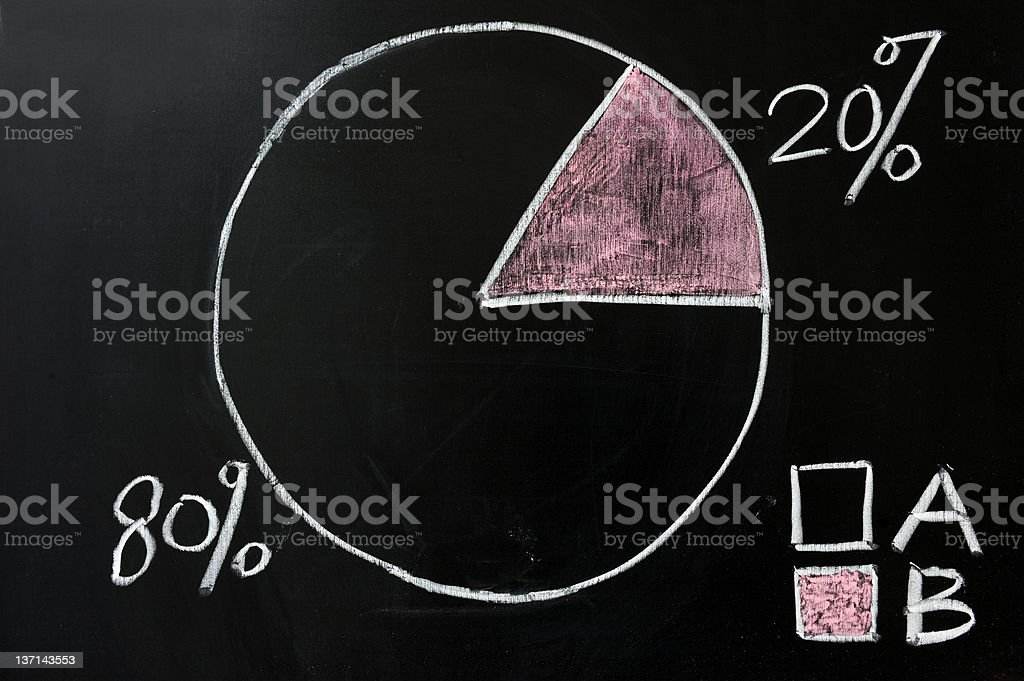 White and pink pie chart in chalk on a blackboard stock photo