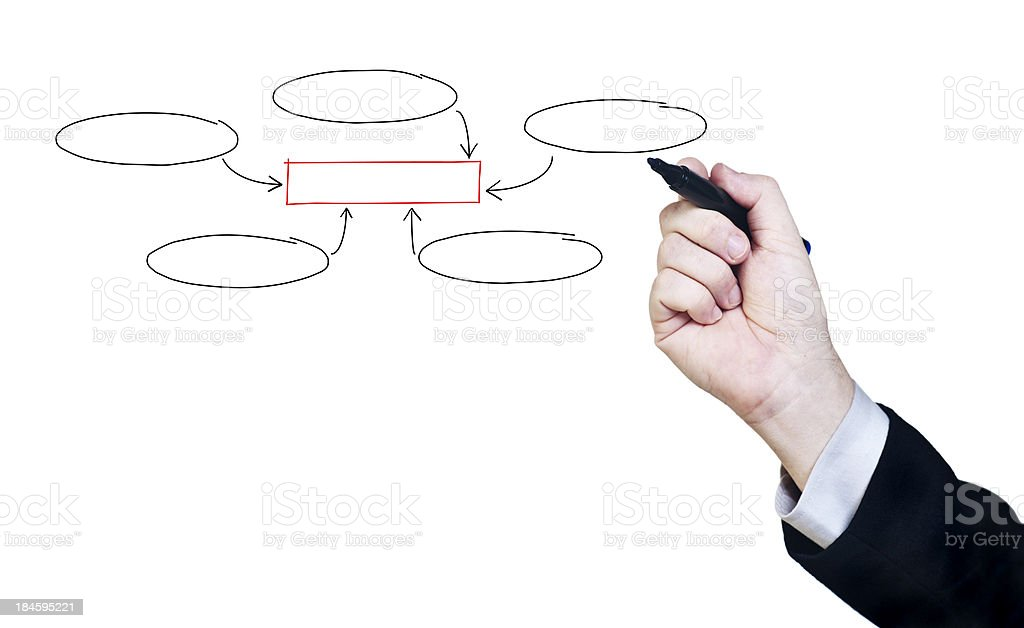 White Board Marker Flow Chart royalty-free stock photo