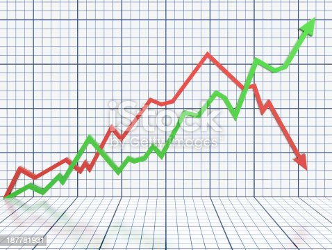 831745600istockphoto White business graph with red and green lines 187781931