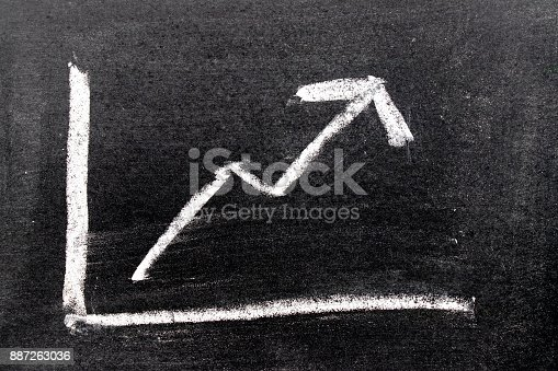 1014851396 istock photo White color hand drawing chalk in arrow up shape on black board background (Concept of revenue increase, stock or business growth) 887263036