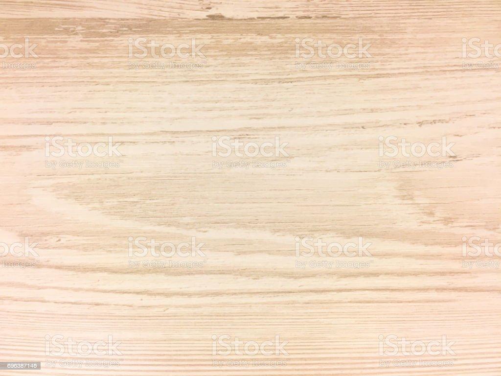 Texture du bois blanc bio fond en bois clair vieux bois - Texture bois clair ...
