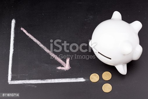 istock White piggy bank on a graph: broke 511610714