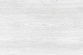 istock White wood texture 1256912079