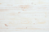 White, wooden floor texture. Background with visible