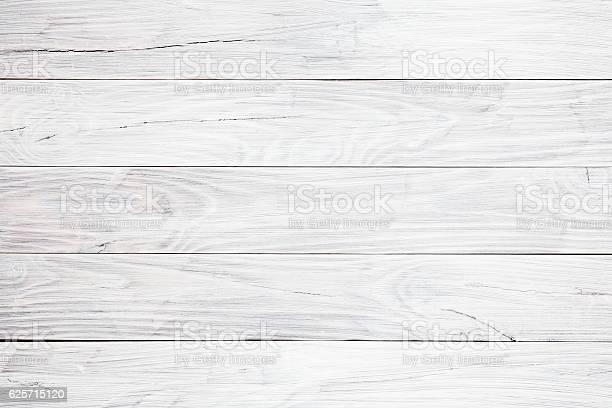 White wooden table background picture id625715120?b=1&k=6&m=625715120&s=612x612&h=qqief34lhbjyecz6psbbo8tru5mod6thzxcquqo2enw=