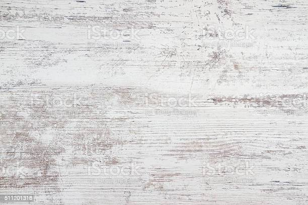 White wooden table texture background picture id511201318?b=1&k=6&m=511201318&s=612x612&h=si7gnutkgea092dn2j ei2tvv0uge43ohgmd8nf5abg=