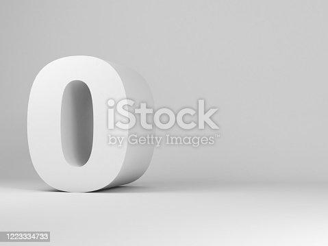 845307368 istock photo White zero digit installation in an empty studio room, 3d 1223334733