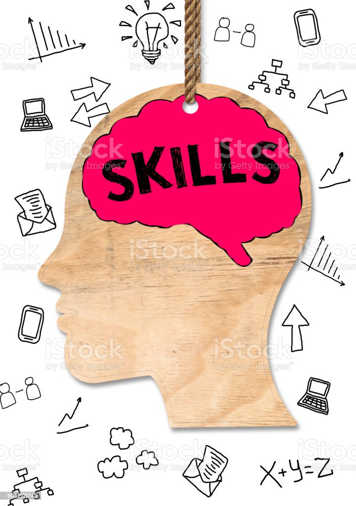 SKILLS / Whiteboard concept (Click or more) stock photo