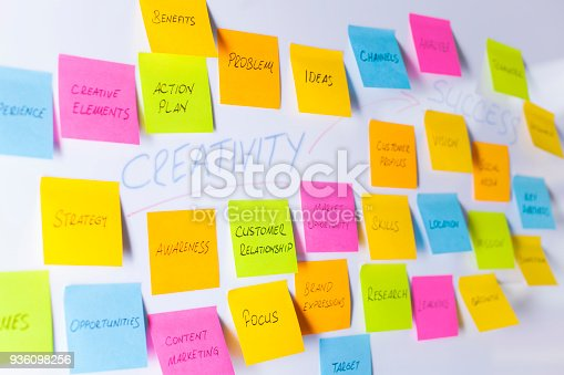 istock Whiteboard covered with adhesive note papers 936098256