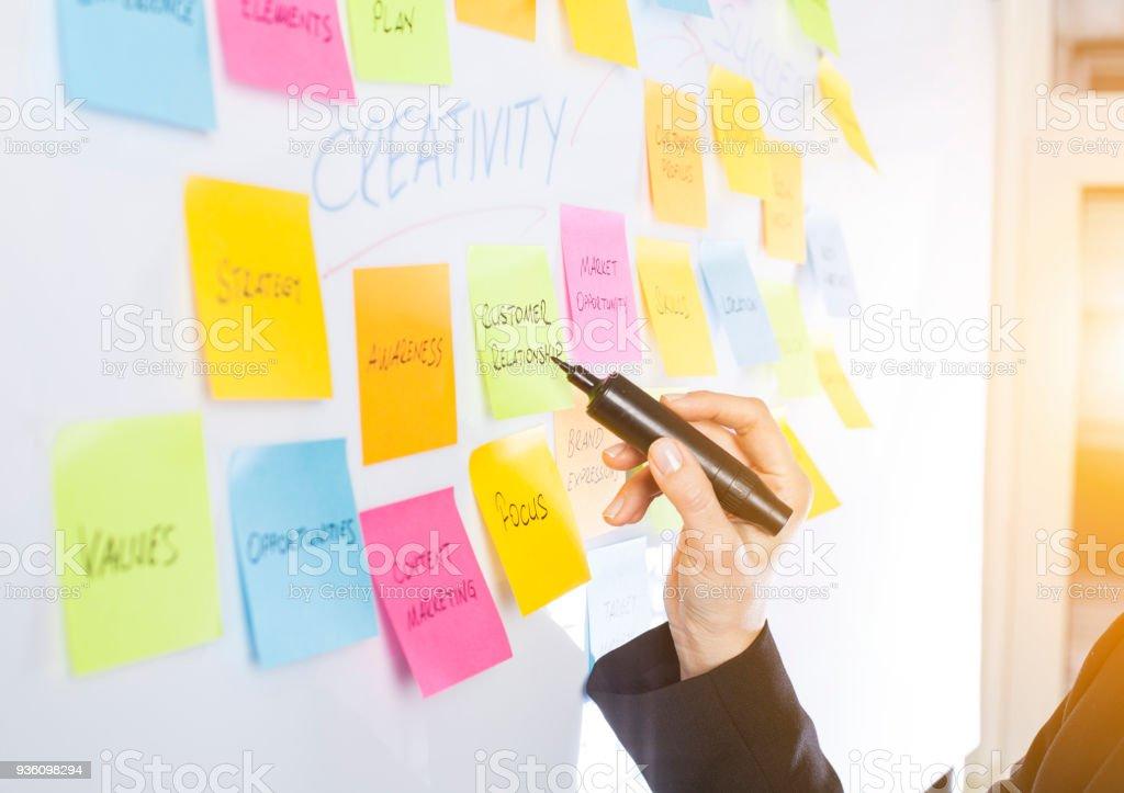 Whiteboard bedeckt mit Klebstoff Hinweis Papiere – Foto