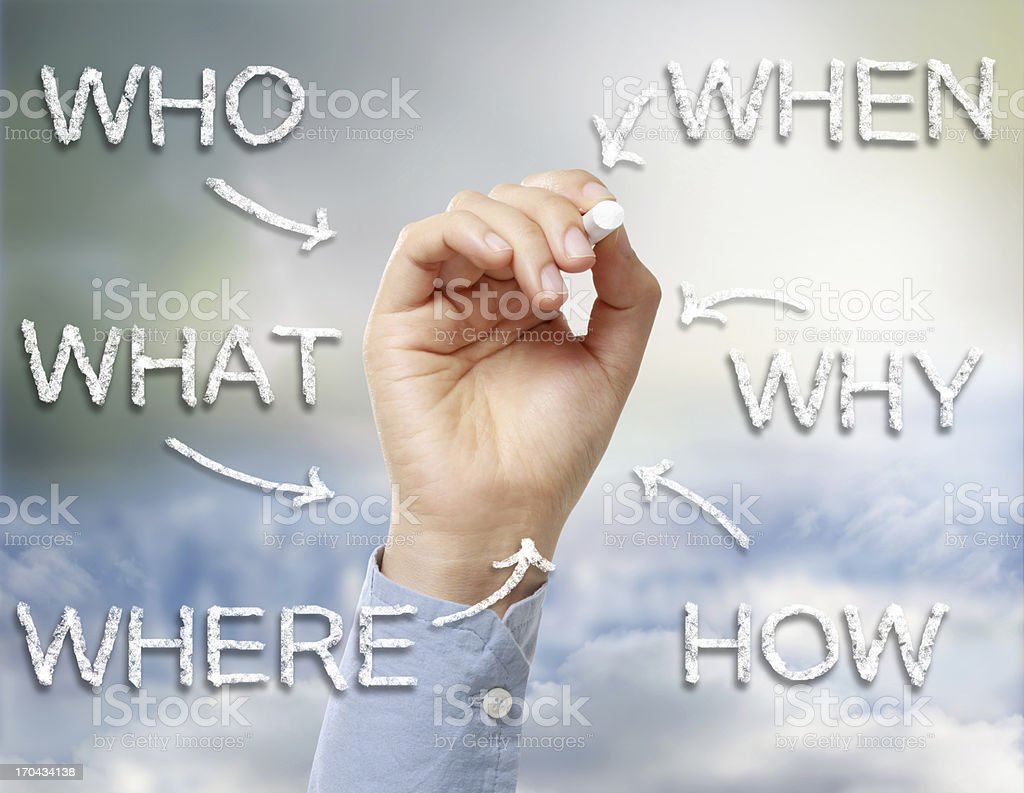 Who, What, Where, When, Why and How stock photo