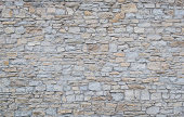 Wide shot of a plain limestone wall