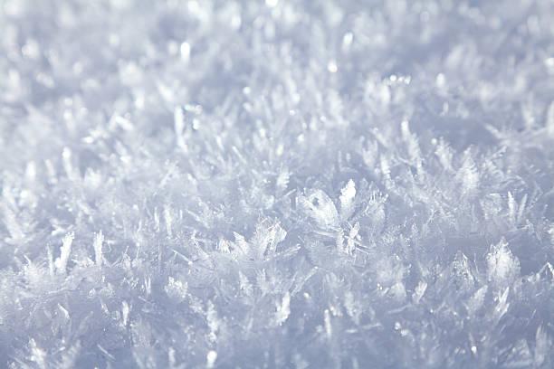 Winter powder landscape snow full frame background picture id155074797?b=1&k=6&m=155074797&s=612x612&w=0&h=njyk6gis zf bhnoksw2uwdsgihsckzcljaigvz18t0=