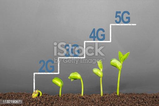 istock Wireless Technology / Blackboard concept:step frpm 2g to 5g 1132190571
