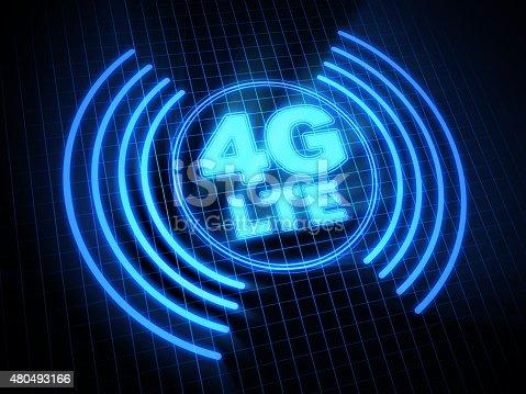 4G LTE Wireless Technology