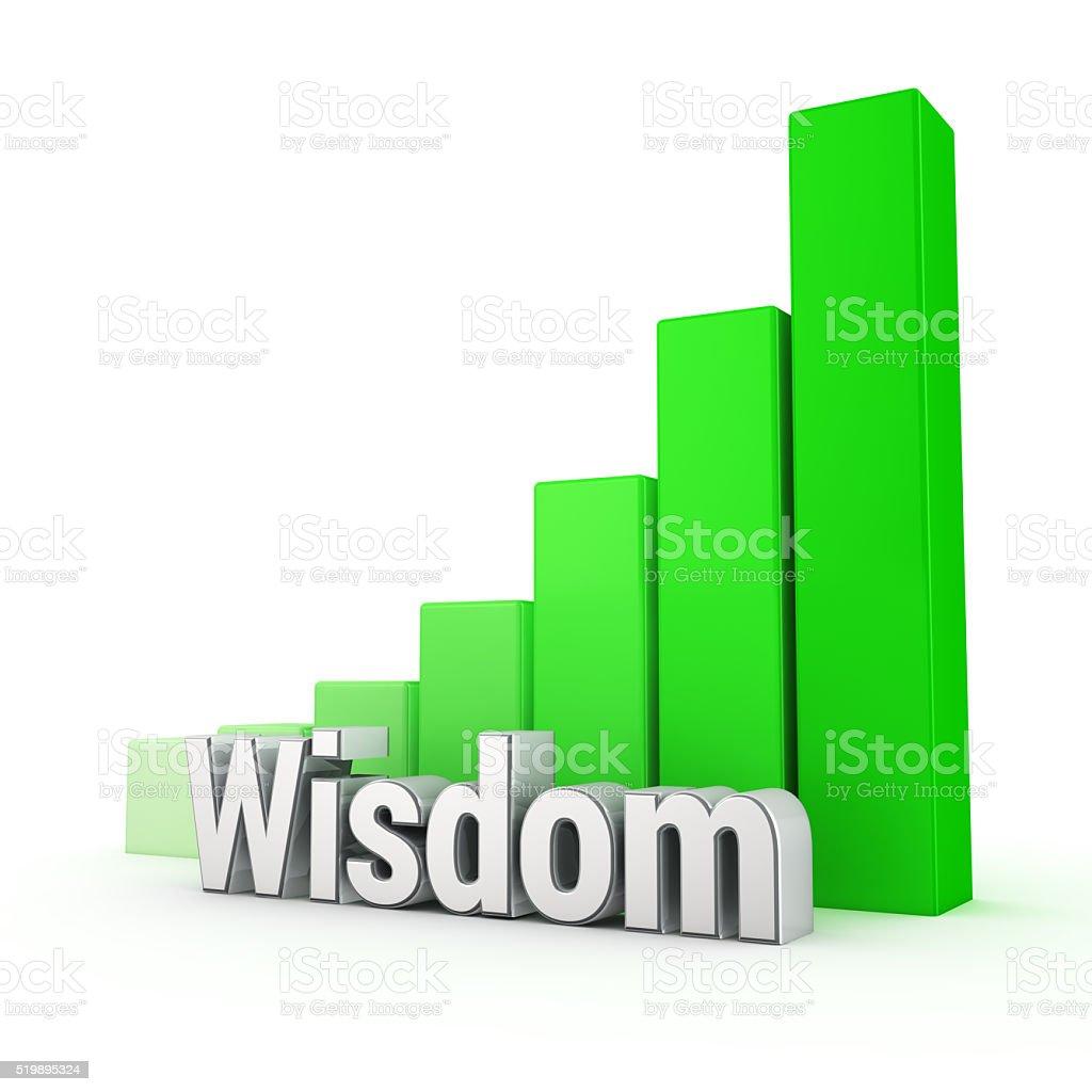 Wisdom grow up stock photo