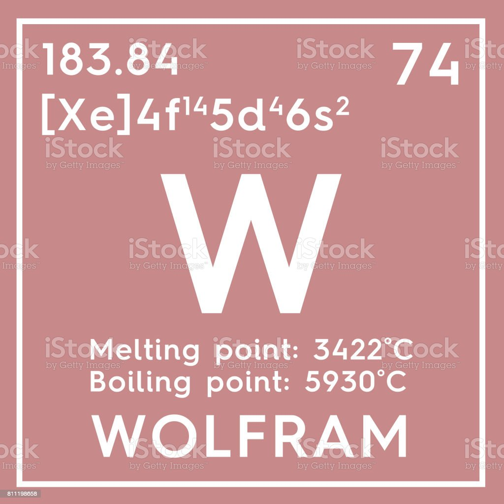 Wolfram transition metals chemical element of mendeleevs periodic chemical element of mendeleevs periodic table royalty free stock gamestrikefo Images