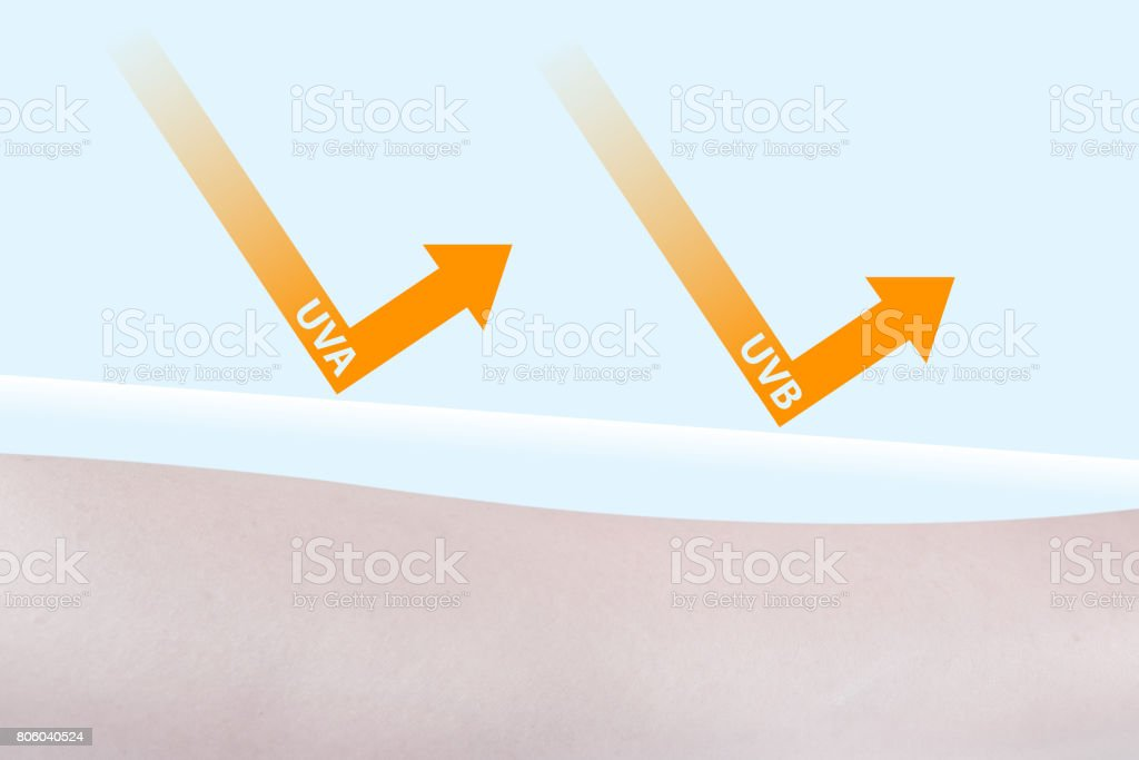 woman arm protected by the lotions from uva and uvb stock photo