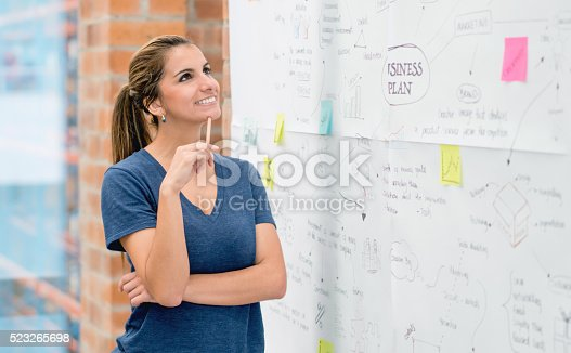 639428672istockphoto Woman creating a business plan and thinking 523265698