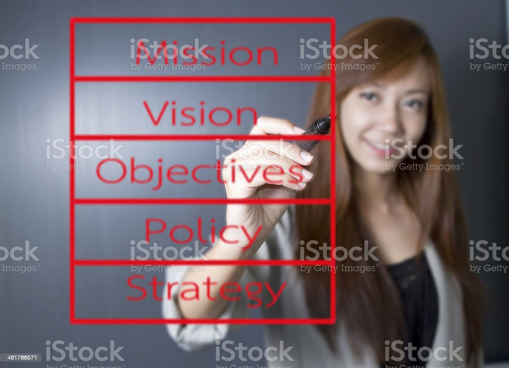 Woman drawing business plan layers. stock photo