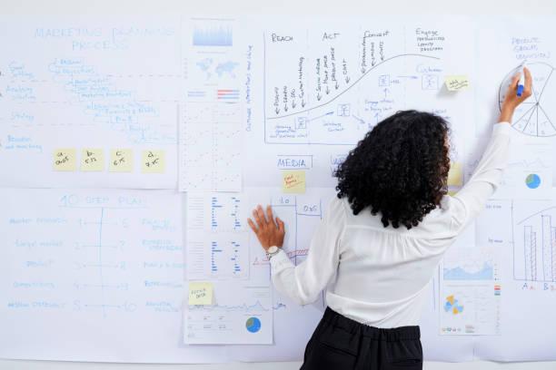 frau zeichnet diagramm auf whiteboard - geschäftsstrategie stock-fotos und bilder