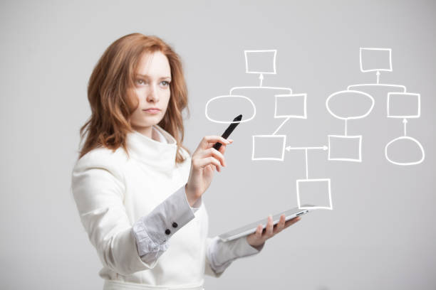 woman drawing flowchart, business process concept - flow chart stock photos and pictures