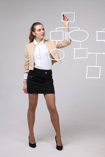 frau zeichnung flussdiagramm, business-prozess-konzept - kreatives schreiben übungen stock-fotos und bilder