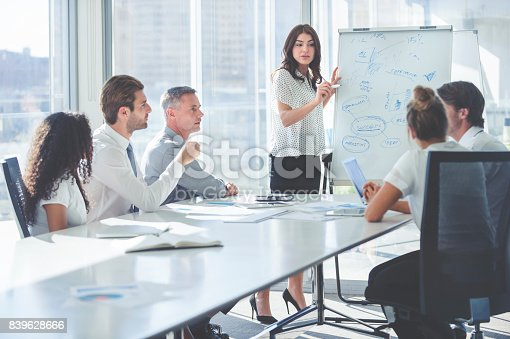 istock Woman giving a presentation to her team. 839628666