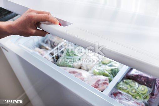 istock Woman hand opening a refrigerator door 1287317579