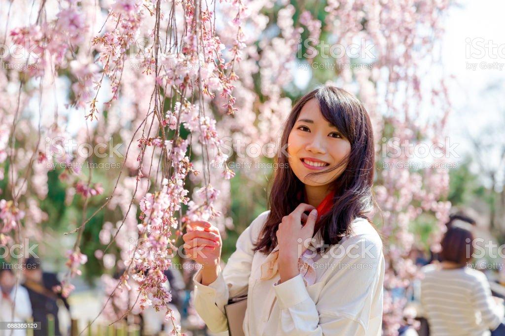 Frauen aus Kyoto