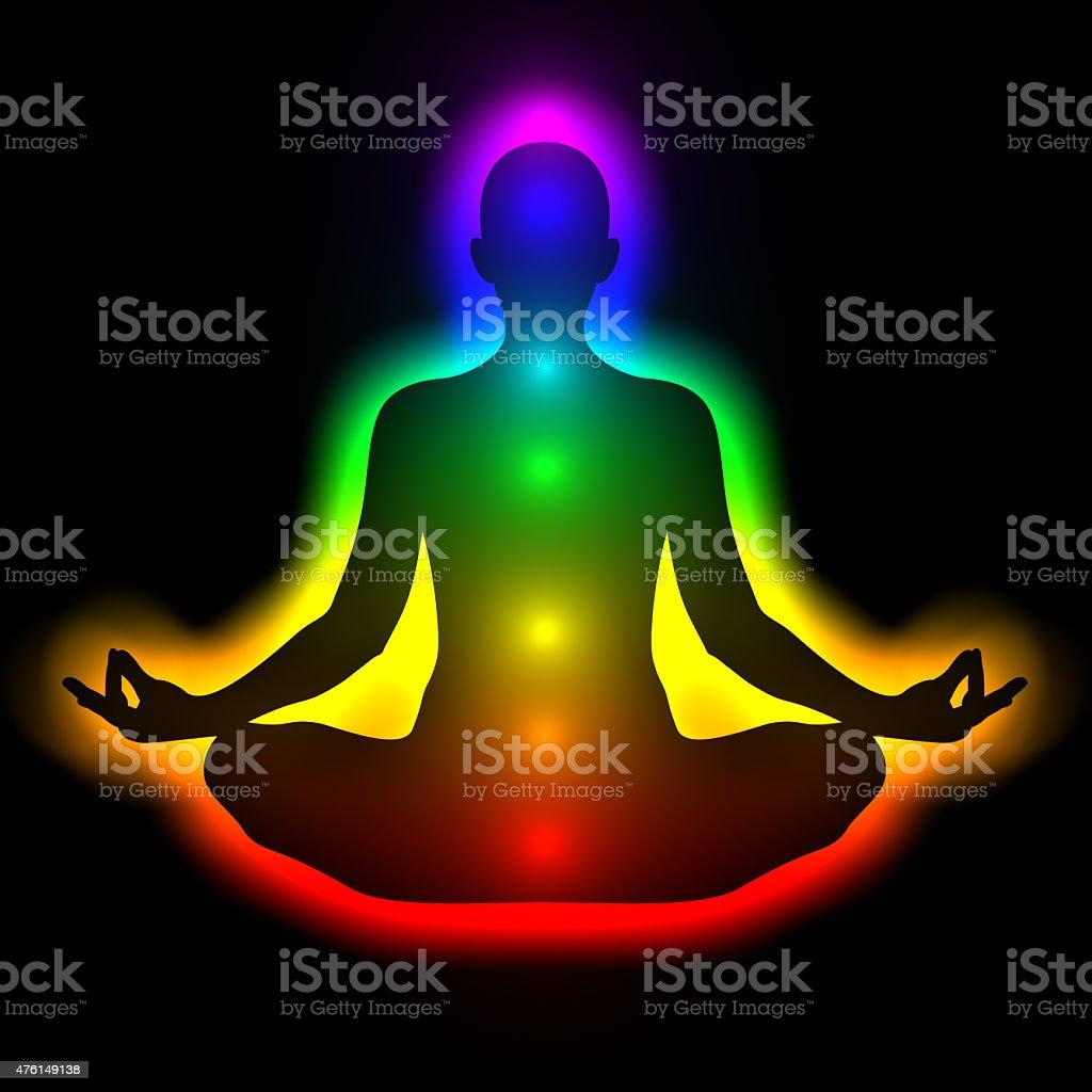 チャクラ 瞑想 毎週のタントラ瞑想会 ~
