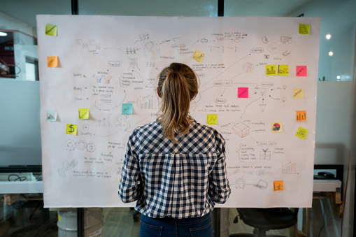 Woman sketching a business plan on a placard at a creative office