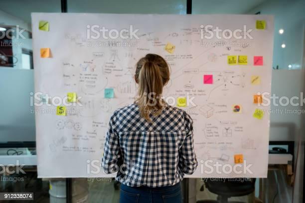 Woman sketching a business plan at a creative office picture id912338074?b=1&k=6&m=912338074&s=612x612&h=egf8afwvuvxgwosxasnf06ir2szpe0ldpmqxbiker0s=