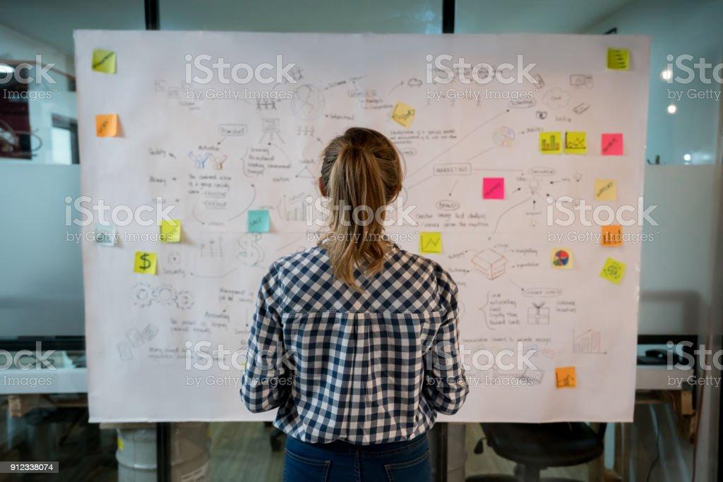 Mujer de bosquejar un plan de negocios en una oficina creativa - foto de stock